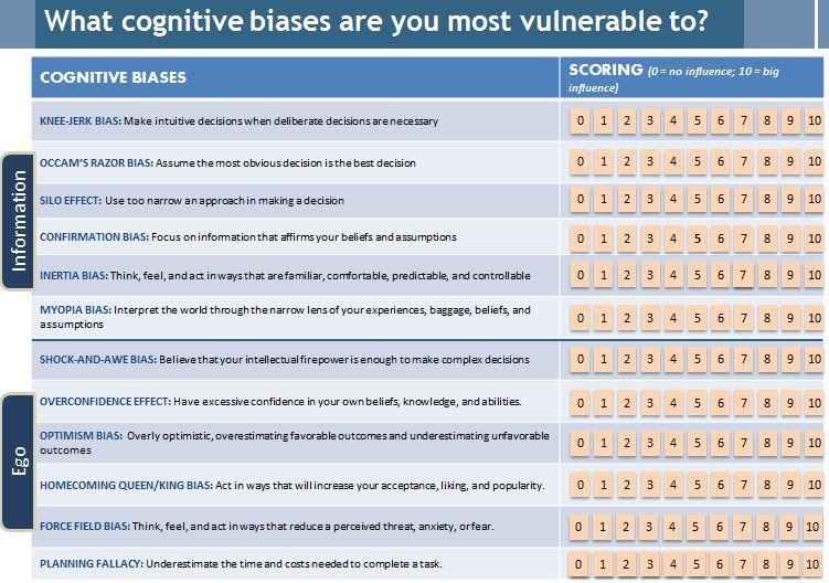 2013-05-20-cognitivebias.jpg