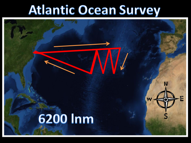 2013-05-20-surveygraphic.PNG
