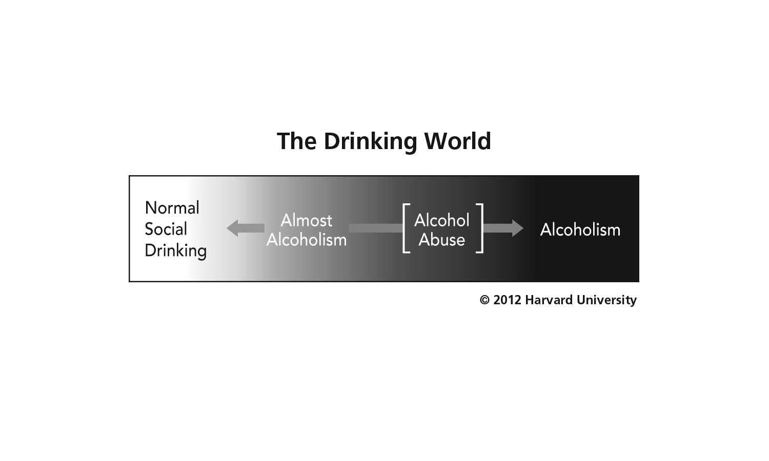 disturbed sleep and its relationship to alcohol use