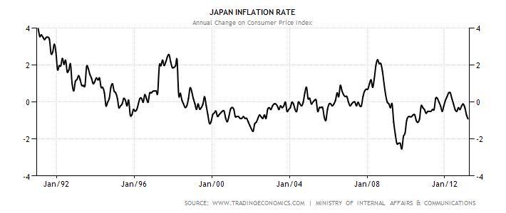 2013-05-23-japaninflation.jpg