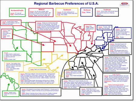 Although There Are Dozens Of Variations Of Bbq Throughout The Us As Described In The Map Above There Are Generally 4 Main Barbecue Styles In The Us