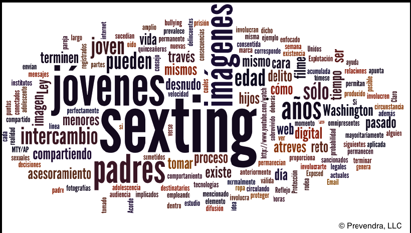 2013-05-29-Wordlesexting.png