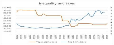 2013-05-30-krugman