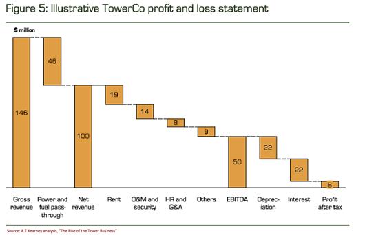 2013-05-30-towerpowerschematicsmall.png