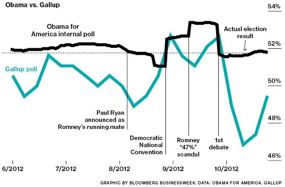 2013-05-31-BloombergObamagraphic.png