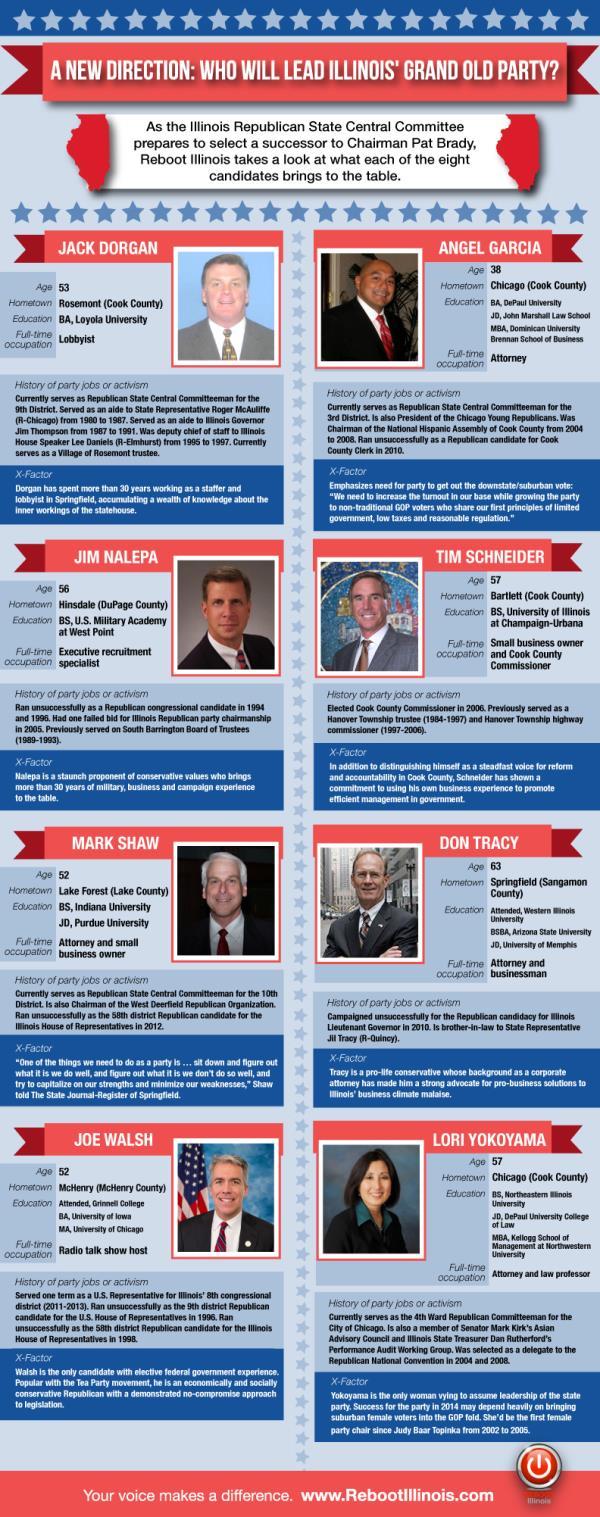 2013-06-02-GOPcandidateshuffporesize.jpg