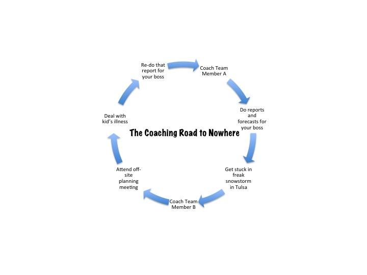 2013-06-03-CoachingRoadToNowhere.jpg