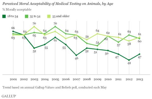 2013-06-04-graph.jpg