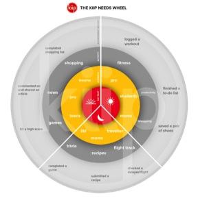 2013-06-05-needswheel.jpg