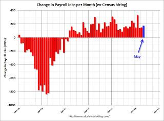 2013-06-07-jobs.jpg