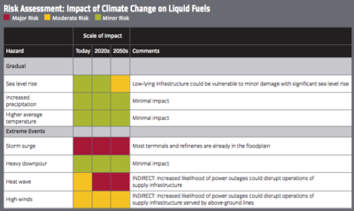 2013-06-11-nyc_fossil_fuels.png-ScreenShot20130611at11.43.08AM.png