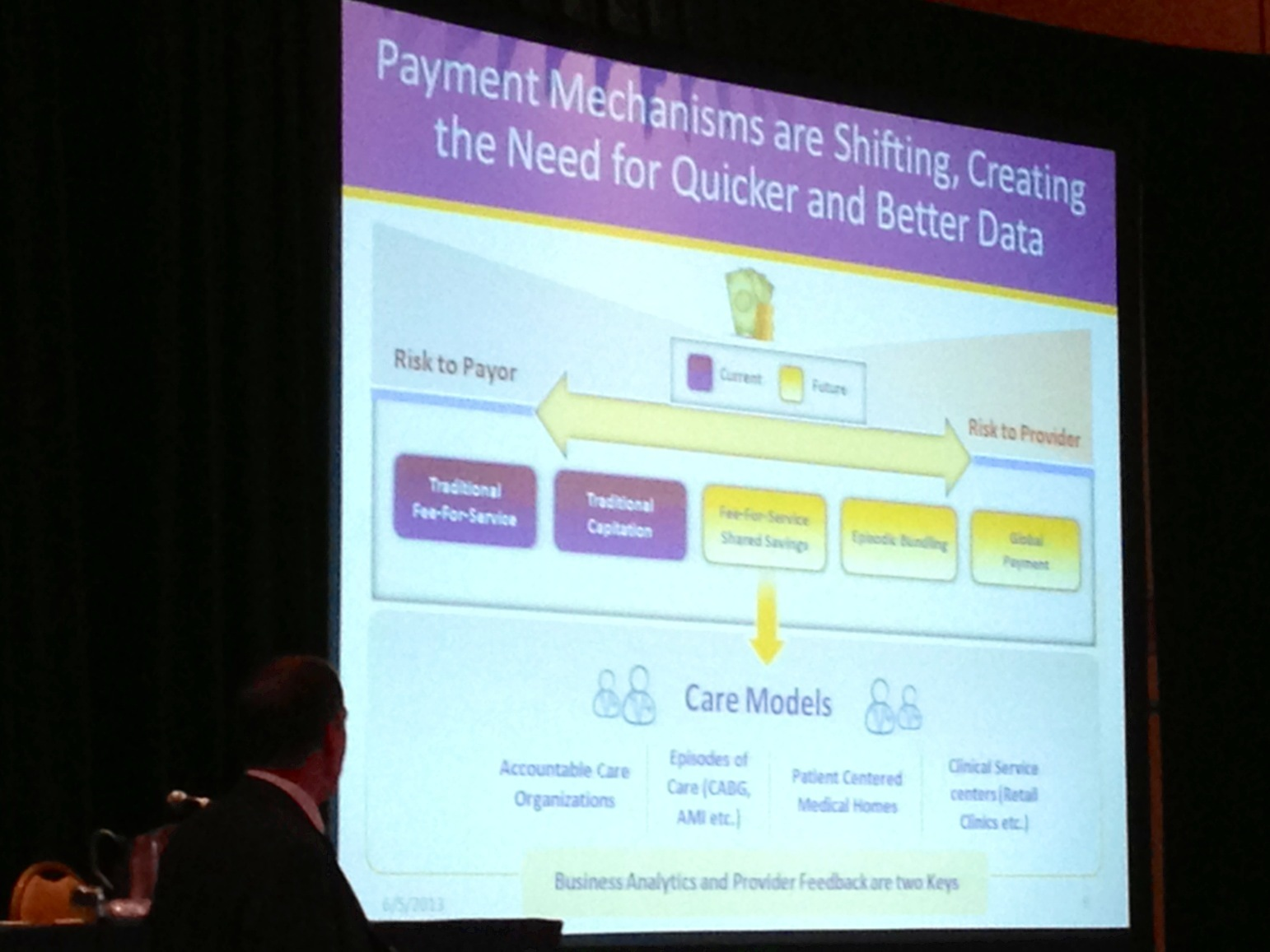 Tony Trenkle talks about shifting payment models at CMS