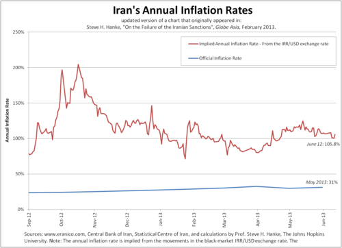 2013-06-18-inflation_rate.png