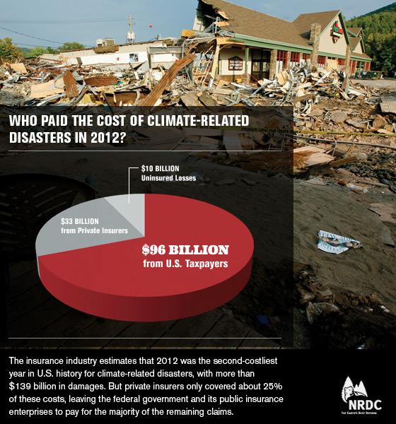 2013-06-19-NRDC_Climate_Disruption_Graphic_3.jpg