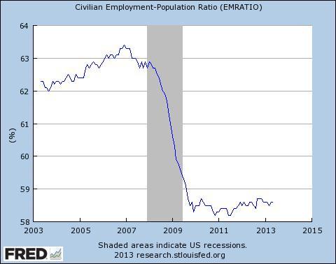 2013-06-20-employment.jpg
