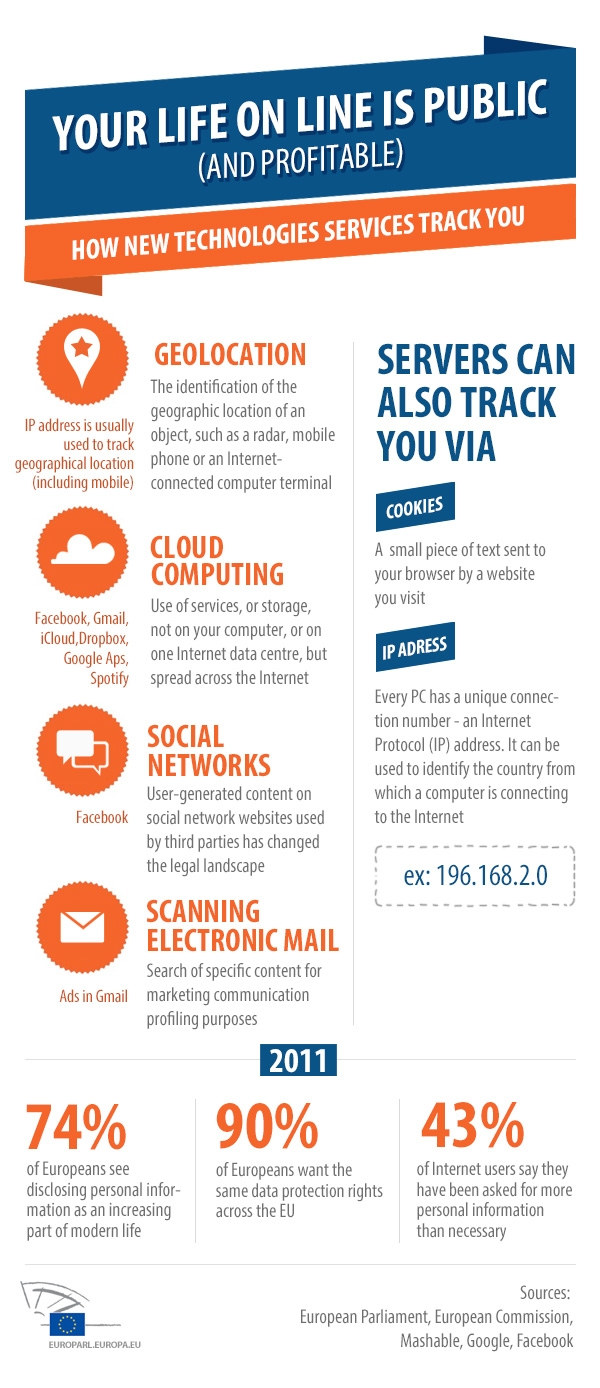 2013-06-24-dataprotection.JPG