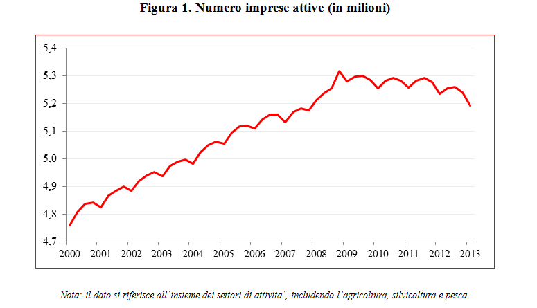 2013-06-24-grafico1trezzi.PNG