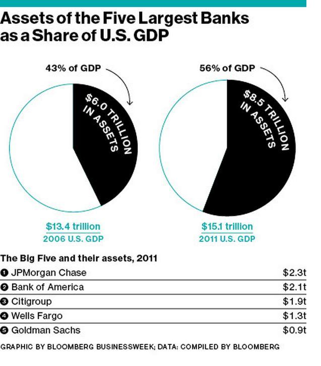 2013-06-25-assets.JPG