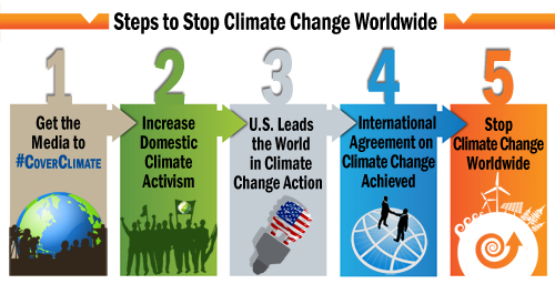 2013-06-26-CoverClimateInfoGraphic500.jpg