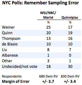 2013-06-26-NYCPollsCorrection.png
