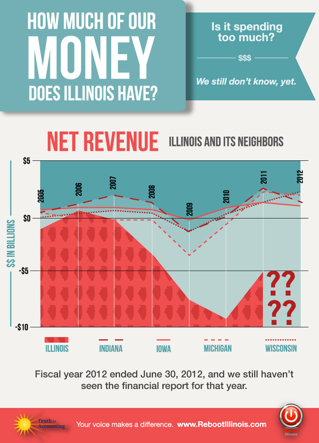 2013-06-26-RebootILFinances.jpg