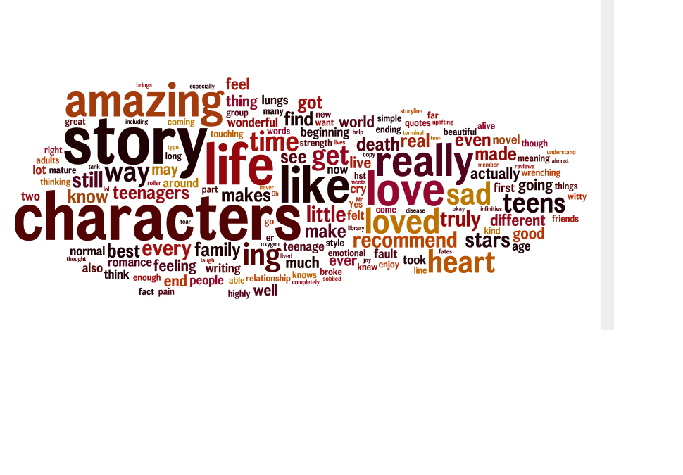 2013-06-26-TFIOSWordle.png