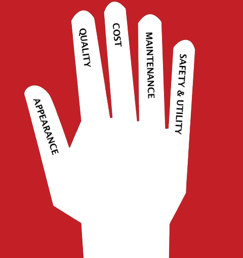 2013-06-26-dreyfuss-01_Hand_HenryDreyfussred.png