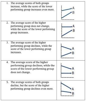 2013-06-28-NAEP_Gaps.jpg
