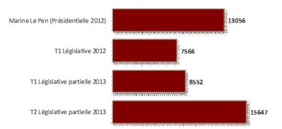 2013-07-02-tableau1.JPG