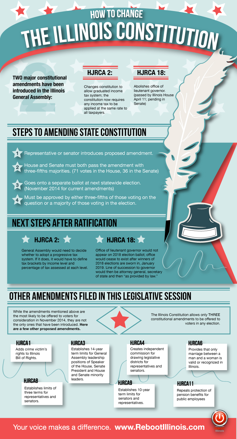 2013-07-05-IllinoisConstitutionInfographicfixed515.jpg