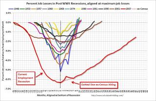 2013-07-05-employment1.jpg