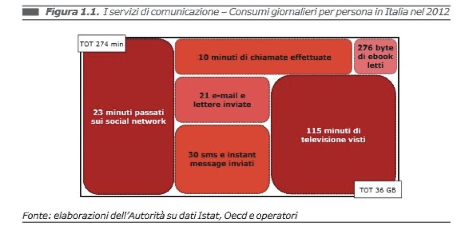 2013-07-16-consumi.png
