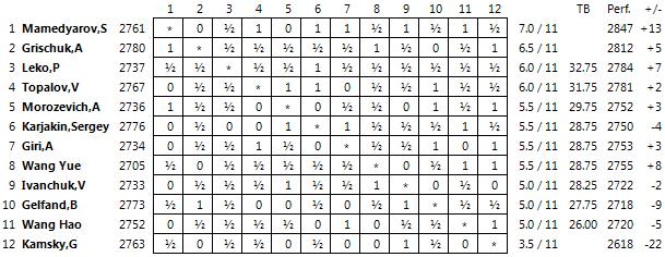 2013-07-17-beigingtable11.png