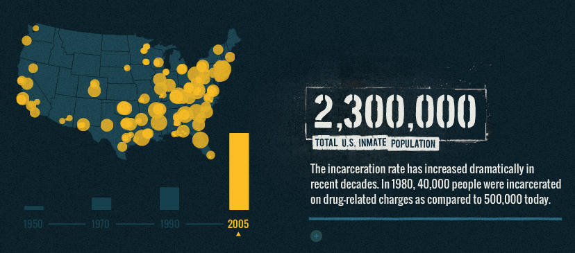 the prevalence and impact of illicit drugs in chicago area The report also summarises government plans and targets in this area prevalence of drug misuse with a primary diagnosis of poisoning by illicit drugs.