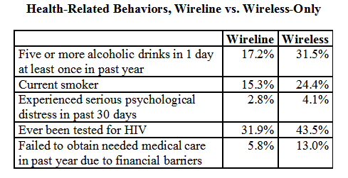 2013-07-24-CDCwirelessonly.png