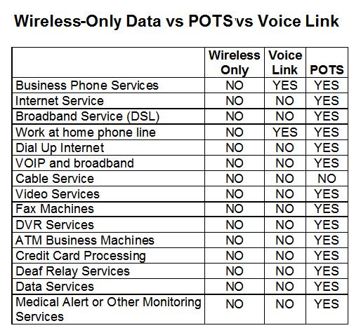2013-07-24-wirelessonlyvspots.png