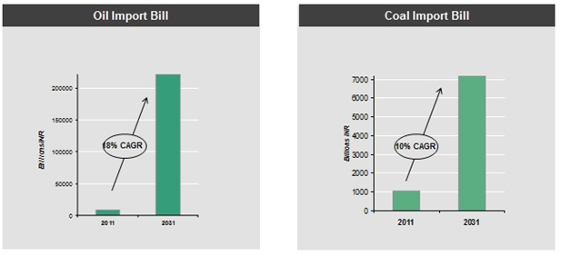 2013-07-25-coaloilimportbill.jpg