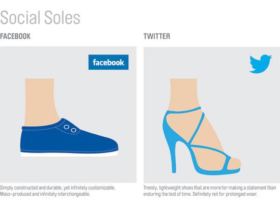 2013-07-31-HuffPost_BrandsAsShoes_06.jpg