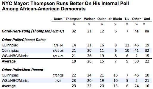 2013-07-31-Thompsoninternalcomparison.png