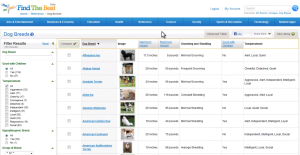 2013-08-05-dog_breeds_early_findthebest_screenshot.png