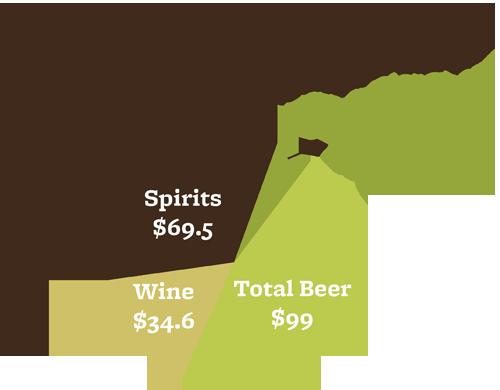 2013-08-08-alcohol_bev_market.png