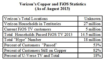 2013-08-10-Verizonfios.png
