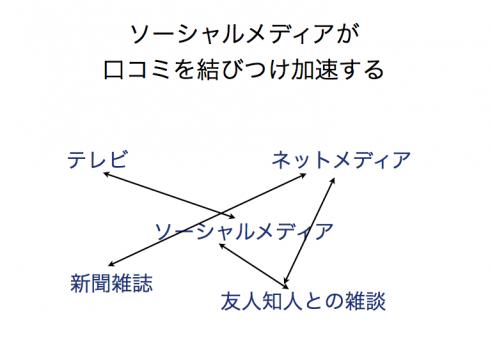 2013-08-13-kuchikomi490x362.png