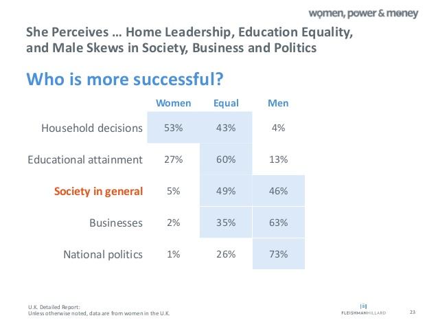 2013-08-16-womensuccess.jpg