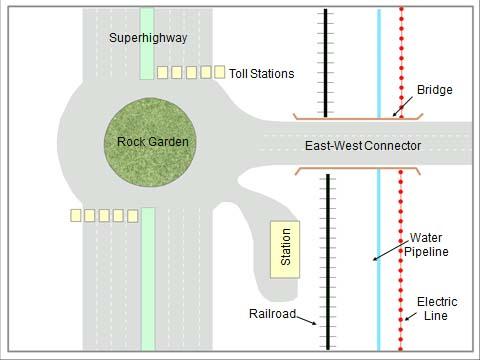2013-08-19-EastWestcorridorsuperhighwaycourtesyElBaz.jpg