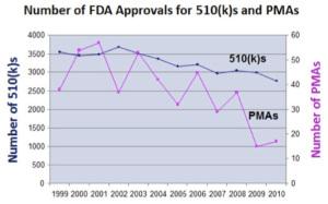 2013-08-20-fdaapprovals.jpg