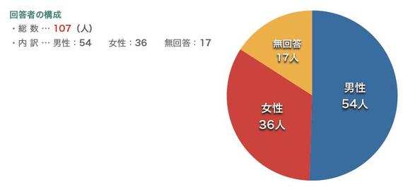 2013-08-21-respondents.jpg