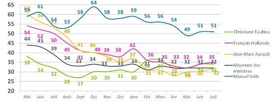 2013-08-23-Graph1.jpg