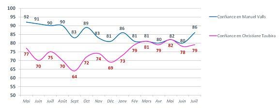 2013-08-23-Graph2.jpg