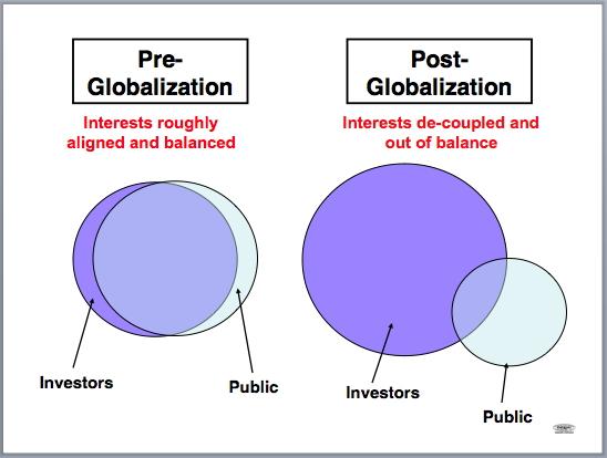 2013-08-23-Interests.jpg